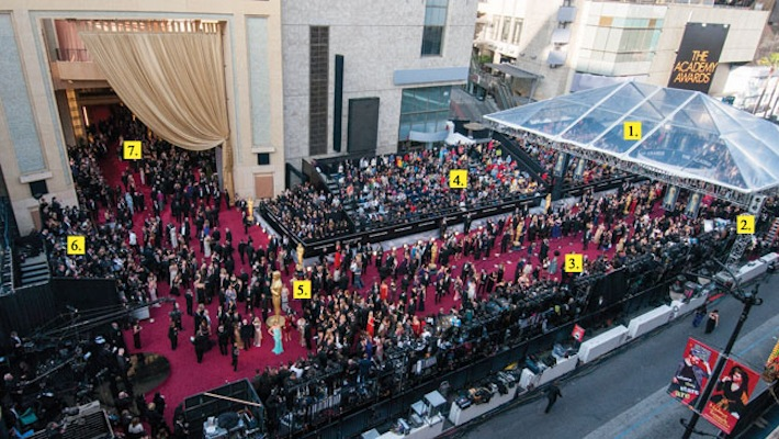 84th Academy Awards, Kimmel Remote